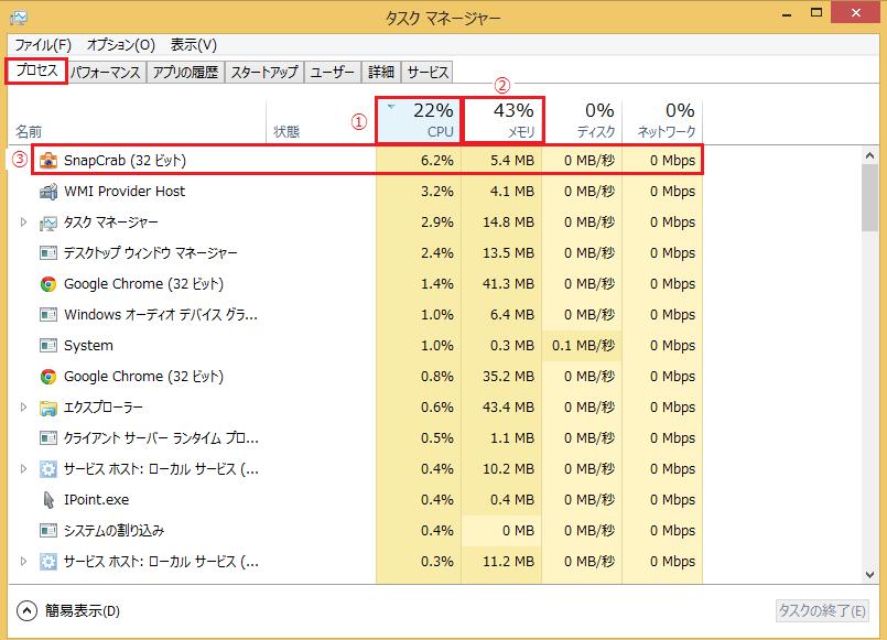 Windows8 タスクマネージャーの開き方と見方4 タスクマネージャーの各項目の説明