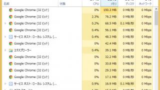 Windows8/8.1 タスクマネージャーの開き方と見方