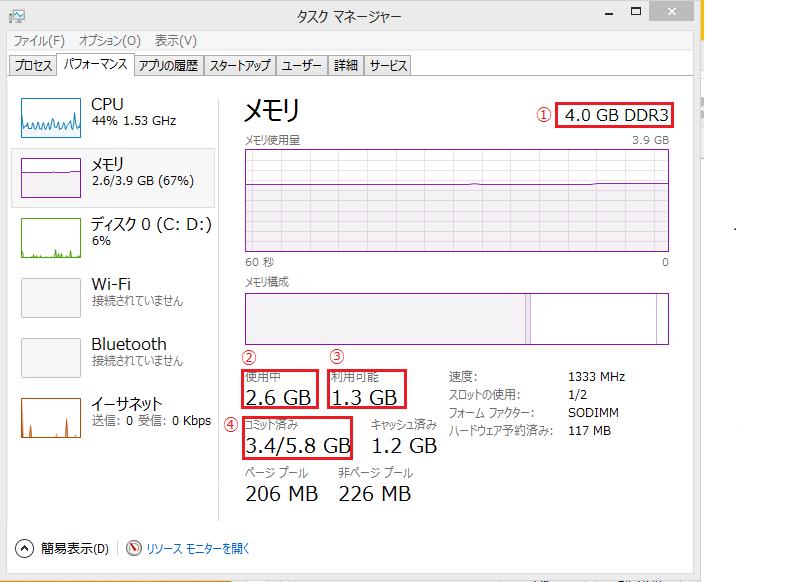 Windows8 仮想メモリ(ページファイリング)を正しく設定してパソコンを最適化する1 タスクマネージャーで確認する項目