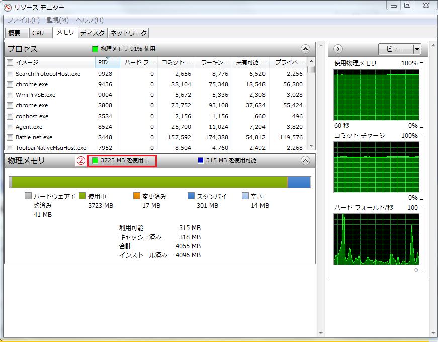 使用中の物理メモリを確認3723MB