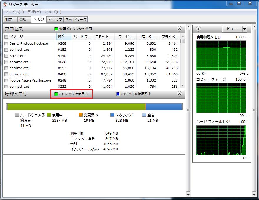 仮想メモリ設定の変更後の使用中の物理メモリが3187MB