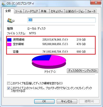 Windows7 ハードディスクの容量の確認の仕方その4 OS(C:)のプロパティの画面に切り替わり使用領域と空き領域の確認をすることができる