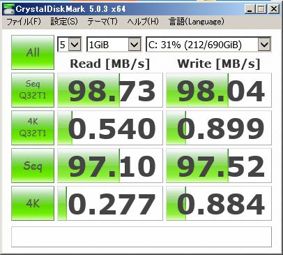 パフォーマンスを優先にするのCrystalDiskMark 5の検証結果の画面