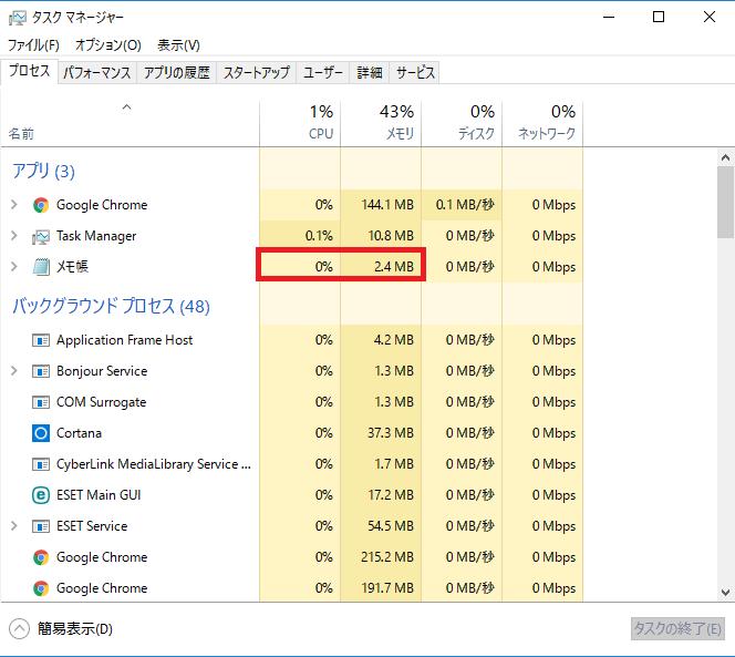 メモ帳のCPU使用率は0%でメモリ使用率は2.4MB