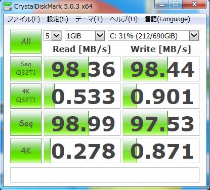 デザインを優先にするのCrystalDiskMark 5の検証結果の画面