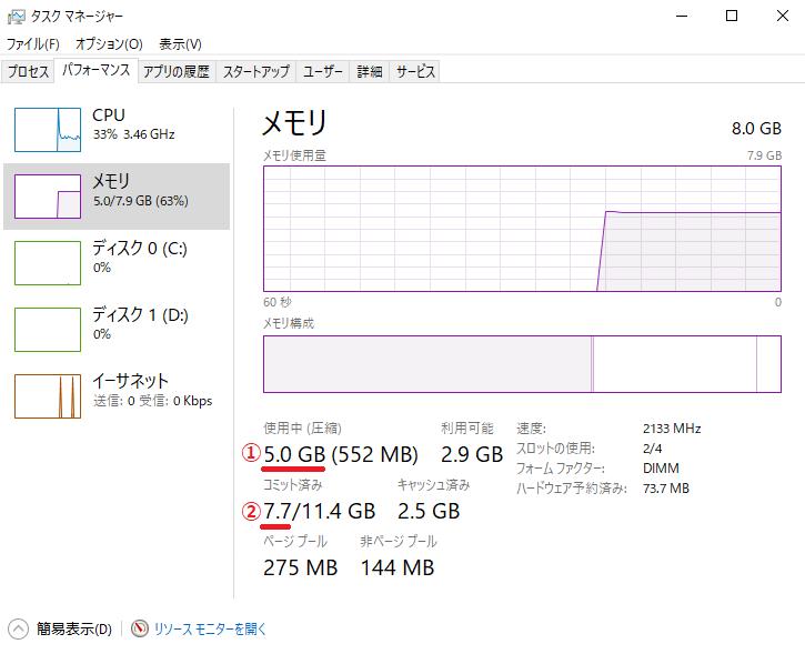メモリの使用率の画面