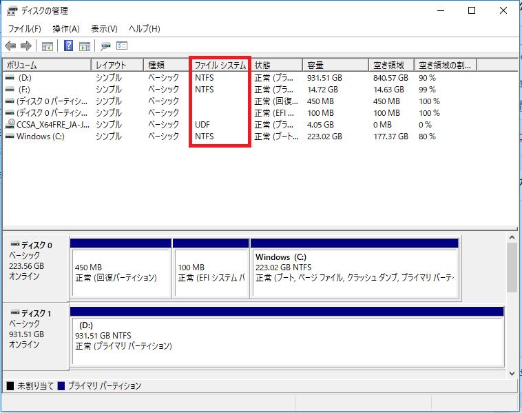 ディスクの管理からファイルシステムを確認する事ができる