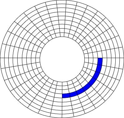 HDDのアロケーションユニット(クラスター)の図