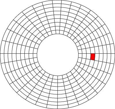 HDDのセクターの図