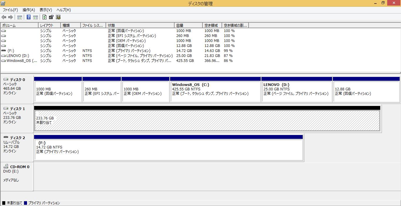Windows8/8.1 ディスクの管理画面