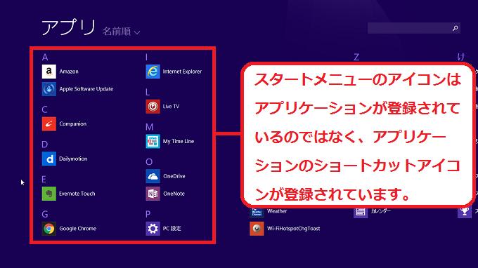 スタートメニューのアイコンはアプリケーションが登録されているのではなく、アプリケーションのショートカットアイコンが登録されている。