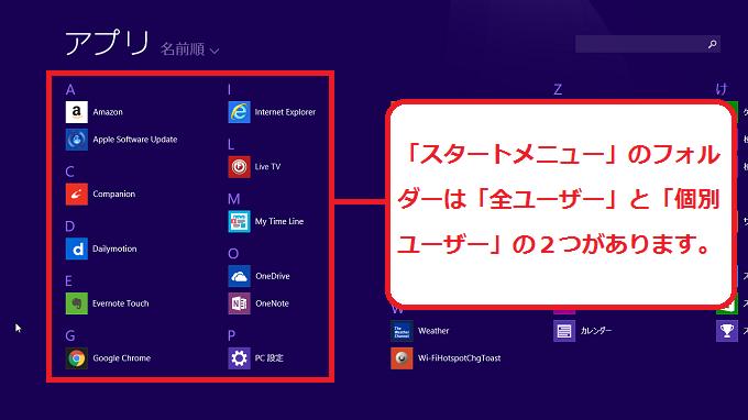 「スタートメニュー」のフォルダーは「全ユーザー」と「個別ユーザー」の2つがある。