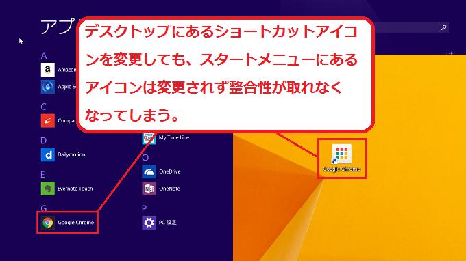 デスクトップにあるショートカットアイコンを変更しても、スタートメニューにあるアイコンは変更されず整合性が取れなくなってしまう。