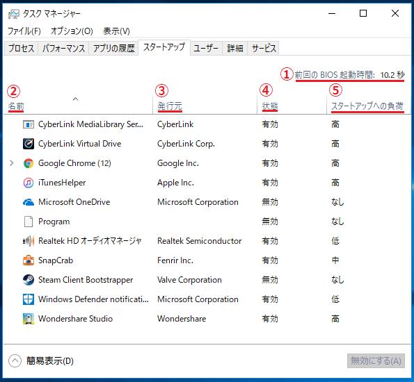 Windows10 スタートアップの各項目の説明