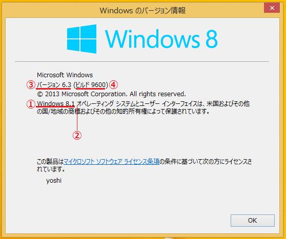 ①Windowsバージョン(Windows8、Windows8/8.1、Windows 8.1 Update 1)②Windowsエディション(無印、Pro、Enterprise) ③OSのバージョン番号(6.2、6.3) ④OSのビルド番号の説明(9200、9600)