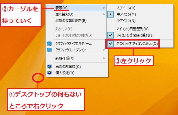 「①デスクトップの何もないところ」を右クリック→「②表示」にカーソルを持っていく→「③デスクトップアイコンの表示」を左クリックします。