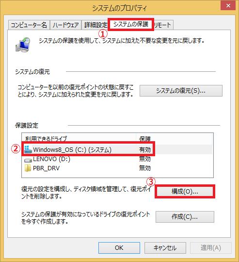 上のタブの「①システムの保護」になっていることを確認→「②ドライブ」を左クリックで選択→「③構成」を左クリックします。