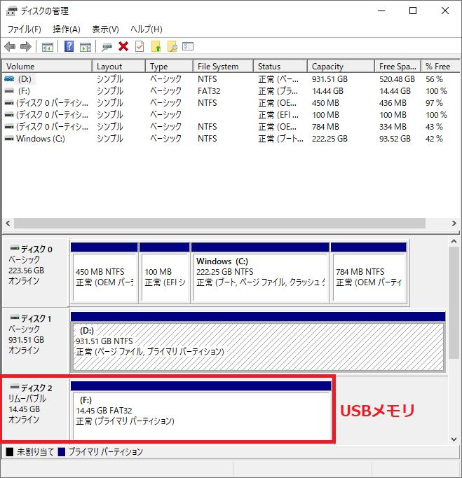 「ディスク0」「ディスク1」「ディスク2」の3つがあるのでHDDやSSDの物理ドライブは3つあると言いたいところですが、「ディスク2」は実はUSBメモリになります。