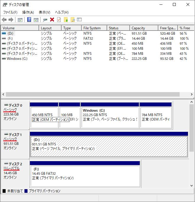 SDカードやUSBメモリは「リムーバブル」と表示され、HDDやSSDは「ベーシック」と表示されているので、このパソコンのHDDやSSDの物理ドライブは全部で2つとなります。