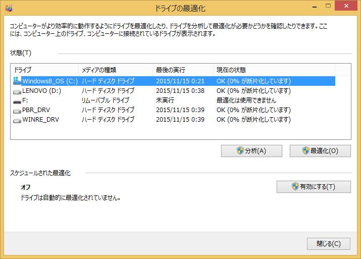 Windows8/8.1 ドライブの最適化の画面