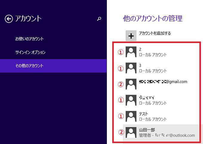 ①ユーザーアカウントはローカルアカウント、②Microsoftアカウントはメールアドレスが表示されます。