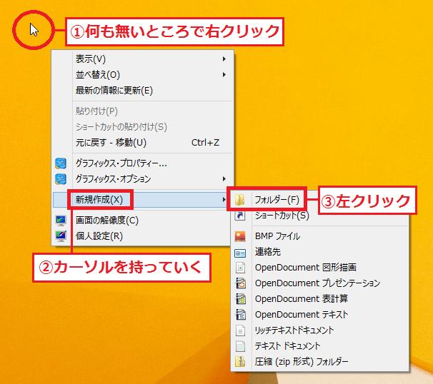 1.デスクトップの「①何もないところ」で右クリック→「②新規作成」にカーソルを持っていく→「③フォルダー」を左クリックします。